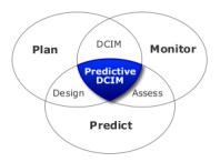 Venn_PredictiveDCIM-300x221