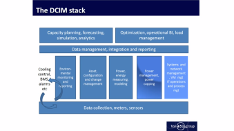 451 DCIM Stack