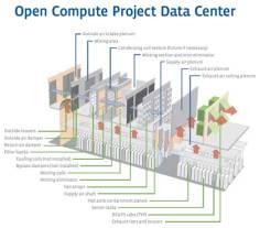 opencomputer-datacenter-470