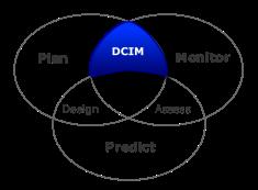 Venn_DCIM