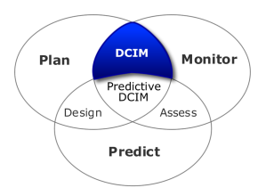 Venn_DCIM