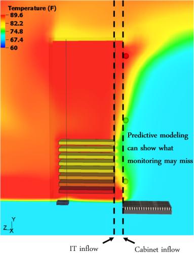 Modeling&Monitoring2