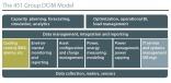 dcim451group