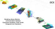 Data Center Supply Chain